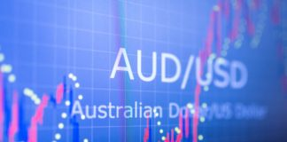 AUD/USD at multi-month lows. What's next?