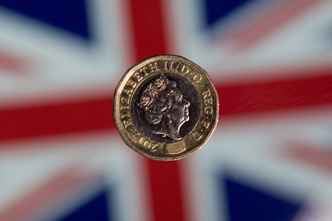 GBPUSD at one-week lows, further losses may be ahead