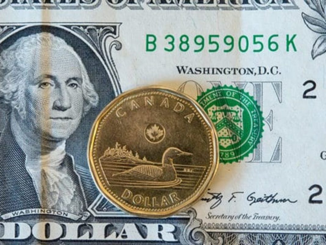 The Canadian dollar is under pressure amid strong dollar and low oil prices