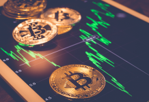While bitcoin has climbed sharply from recent lows below $4,000, it's still on track to end March with a double-digit price loss.